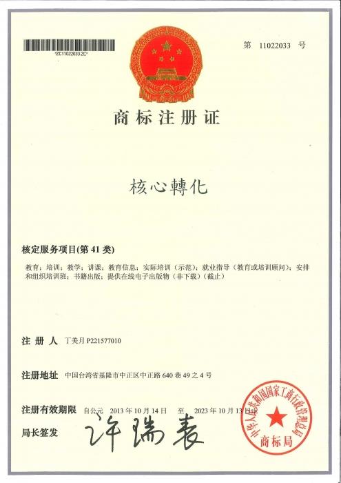 中國核心轉化商標權