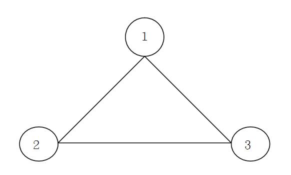 自信心冥想:圓滿《自信力》金字塔