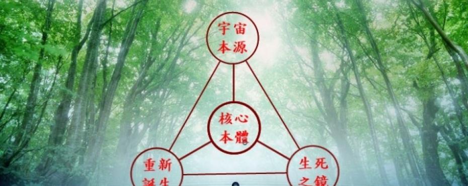 核心轉化導引師認證班(課程)