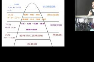 核心转化声光频率仪 脑波量测分析(三)实务分析与助人工作应用